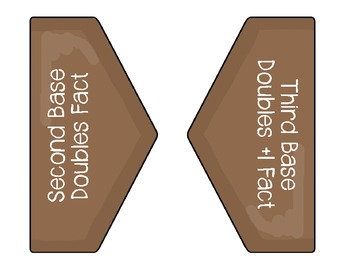 Stealing Bases! A Doubles and Doubles +1 Facts Game