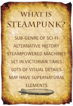 Steampunk  A3 posters - Display elements