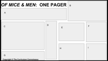 Steinbeck's Of Mice and Men: One-Pagers and Character Map
