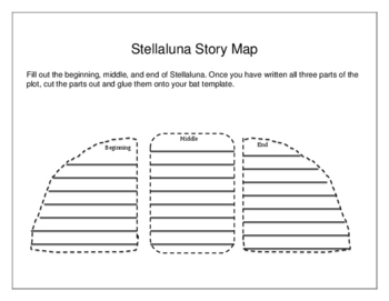 Stellaluna Story Map