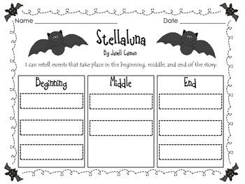Stellaluna: Story Plot