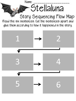 Stellaluna Story Sequencing Flow Chart