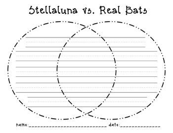 Stelluna vs. Real bats
