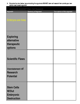 Stem Cell Research Controversy/ Cloning - what is it? Why? Lesson Plan