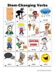 Spanish Stem Change Verbs PICTURE Notes SET