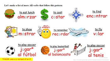Stem-Changing AR Verbs (O-UE): Spanish Quick Lesson