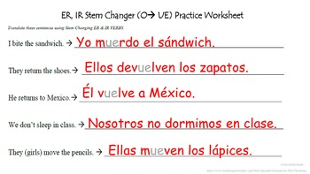 Stem-Changing ER, IR  Verbs (O-UE): Spanish Quick Lesson