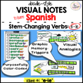 Spanish Stem Change Verbs E to IE