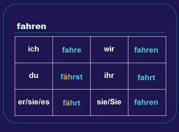 Stem-Changing Verbs Unit
