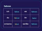Stem-Changing Verbs Activity Bundle