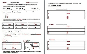 Stem Changing Verbs (Boot Verbs) Notes Packet