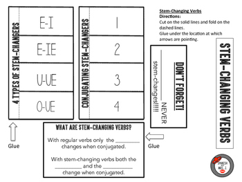 Stem-Changing Verbs Interactive Notebook Page