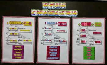 Stem Changing Verbs Poster