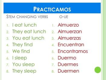 Stem Changing Verbs Spanish PowerPoint