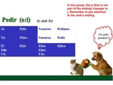 Stem-Changing Verbs in Spanish (Present Tense) Power Point