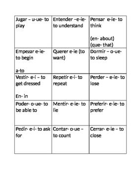 Stem- Changing verbs Flash cards- Spanish