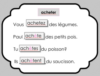 Stem Changing verbs Powerpoint (French)