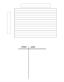 Stem & Leaf Plot and Bar Graph Mini Project