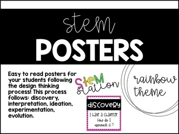 Stem Posters: Design Thinking Process