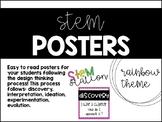 Stem Posters: Design Thinking Process