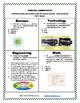 Stem Visual Bell Ringers/Warm Ups 4.4