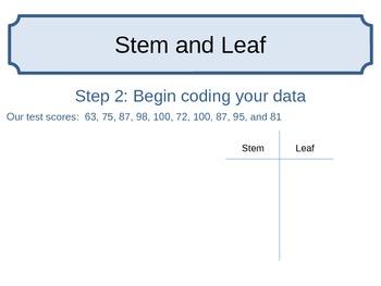 Stem and Leaf