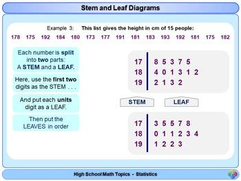 Stem and Leaf Diagrams for High School Math