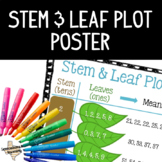Stem and Leaf Graph Poster