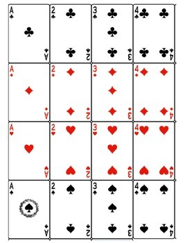 Stem and Leaf Plot Activity (using a deck of cards)