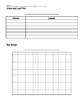 Stem and Leaf Plot, Bar Graph, Mean, Median, Mode, Range