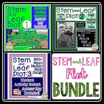 Stem and Leaf Plot Bundle