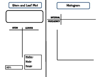 Stem-and-Leaf Plot & Histograms Poster Template