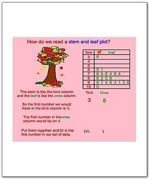 Stem and Leaf Plot Smartboard to Find Range Median and Mode