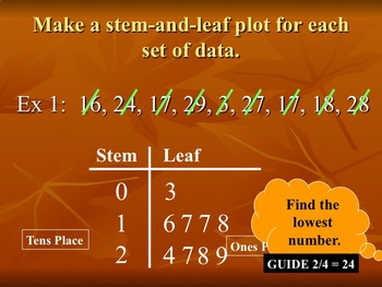 Statistics - Stem and Leaf Plots Instructional PowerPoint