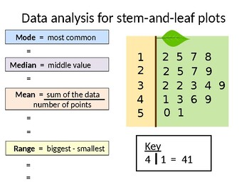 Stem-and-Leaf Plots and Histograms