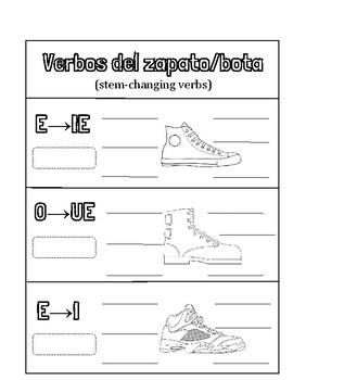 Stem-changing verbs Boot Verbs Verbos del zapato Verbos de la bota