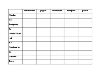 Stem Changing Verbs in Italian Chart Worksheet