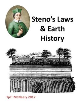Steno's Laws & Earth History