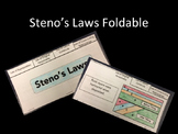 Steno's Laws Foldable (Relative Dating)