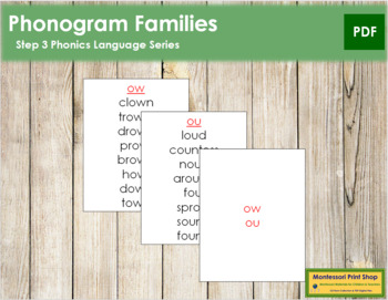 Step 3: Phonogram Families