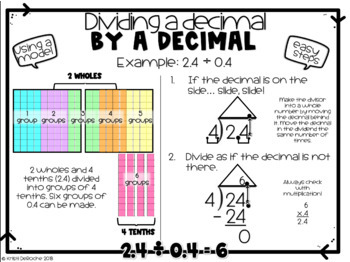 Step By Step- Dividing Decimals Student Anchor Charts