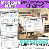 Operations with fractions Reference Charts- Mini Anchor Charts