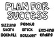 Step One: Plan For Success *7 STEPS WRITING*