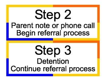 Step System for Discipline