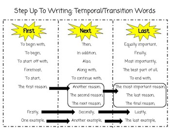 Step Up To Writing Temporal Transition Words