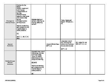 Step Up to Quality Big Day for PreK Unit 2 Week 1 Lesson Plans