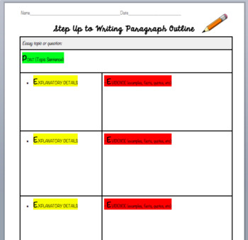 Step Up to Writing: Paragraph Structure Slideshow & Scaffolded Handout