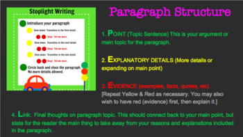Step Up to Writing PEEL Lesson & Scaffolded Paragraph Outlines