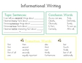 Step Up to Writing Tool