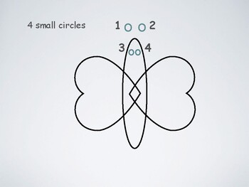 Step by Step Directions: Draw a Butterfly Using Shapes!
